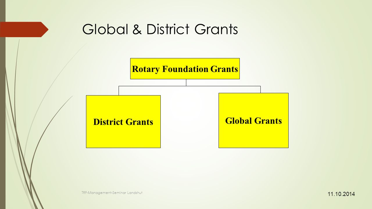 Global & District Grants Rotary Foundation Grants District Grants Global Grants 11.10.2014 TRF-Management-Seminar Landshut