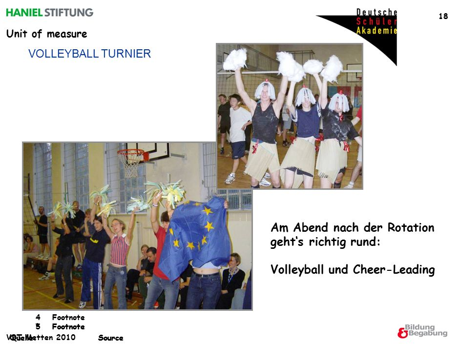 Unit of measure *Footnote Quelle:Source 1Footnote 2Footnote 3Footnote 4Footnote 5Footnote Quelle:Source VBT Metten 2010 18 VOLLEYBALL TURNIER Am Abend nach der Rotation geht's richtig rund: Volleyball und Cheer-Leading