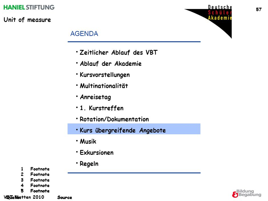 Unit of measure *Footnote Quelle:Source 1Footnote 2Footnote 3Footnote 4Footnote 5Footnote Quelle:Source VBT Metten 2010 57 AGENDA Zeitlicher Ablauf des VBT Ablauf der Akademie Kursvorstellungen Multinationalität Anreisetag 1.