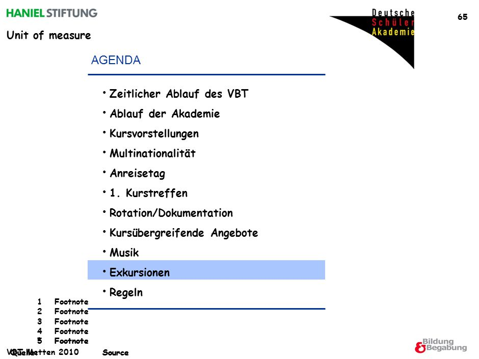 Unit of measure *Footnote Quelle:Source 1Footnote 2Footnote 3Footnote 4Footnote 5Footnote Quelle:Source VBT Metten 2010 65 AGENDA Zeitlicher Ablauf des VBT Ablauf der Akademie Kursvorstellungen Multinationalität Anreisetag 1.