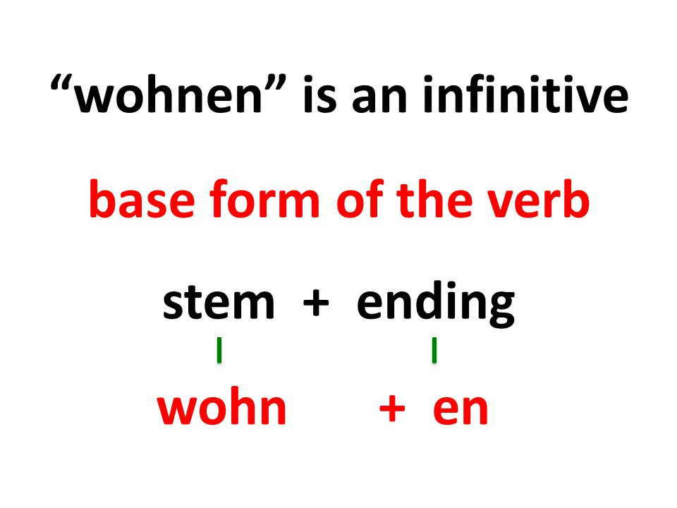 wohnen is an infinitive base form of the verb wohn stem + ending + en