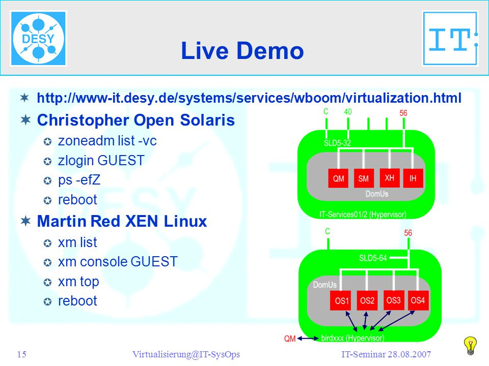 IT-Seminar 28.08.2007Virtualisierung@IT-SysOps15 Live Demo  http://www-it.desy.de/systems/services/wboom/virtualization.html  Christopher Open Solaris  zoneadm list -vc  zlogin GUEST  ps -efZ  reboot  Martin Red XEN Linux  xm list  xm console GUEST  xm top  reboot