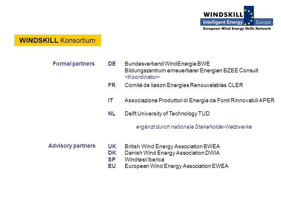 DE Bundesverband WindEnergie BWE Bildungszentrum erneuerbarer Energien BZEE Consult FRComité de liason Energies Renouvelables CLER ITAssociazione Produttori di Energia da Fonti Rinnovabili APER NLDelft University of Technology TUD ergänzt durch nationale Stakeholder-Netzwerke UKBritish Wind Energy Association BWEA DKDanish Wind Energy Association DWIA SPWindtest Iberica EUEuropean Wind Energy Association EWEA Formal partners Advisory partners WINDSKILL Konsortium