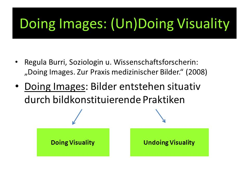 Doing Images: (Un)Doing Visuality Regula Burri, Soziologin u.