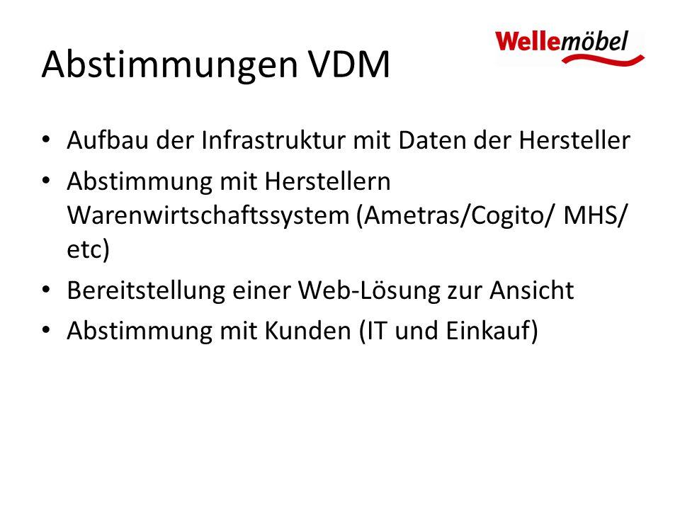 182834150a8e0d 4 Abstimmungen VDM Aufbau der Infrastruktur mit Daten der Hersteller  Abstimmung mit Herstellern Warenwirtschaftssystem (Ametras Cogito  MHS   etc) ...