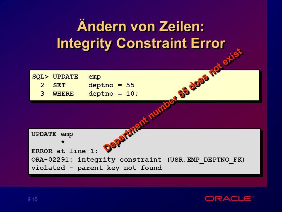 9-15 UPDATE emp * ERROR at line 1: ORA-02291: integrity constraint (USR.EMP_DEPTNO_FK) violated - parent key not found UPDATE emp * ERROR at line 1: ORA-02291: integrity constraint (USR.EMP_DEPTNO_FK) violated - parent key not found SQL> UPDATEemp 2 SETdeptno = 55 3 WHEREdeptno = 10; SQL> UPDATEemp 2 SETdeptno = 55 3 WHEREdeptno = 10; Ändern von Zeilen: Integrity Constraint Error Department number 55 does not exist