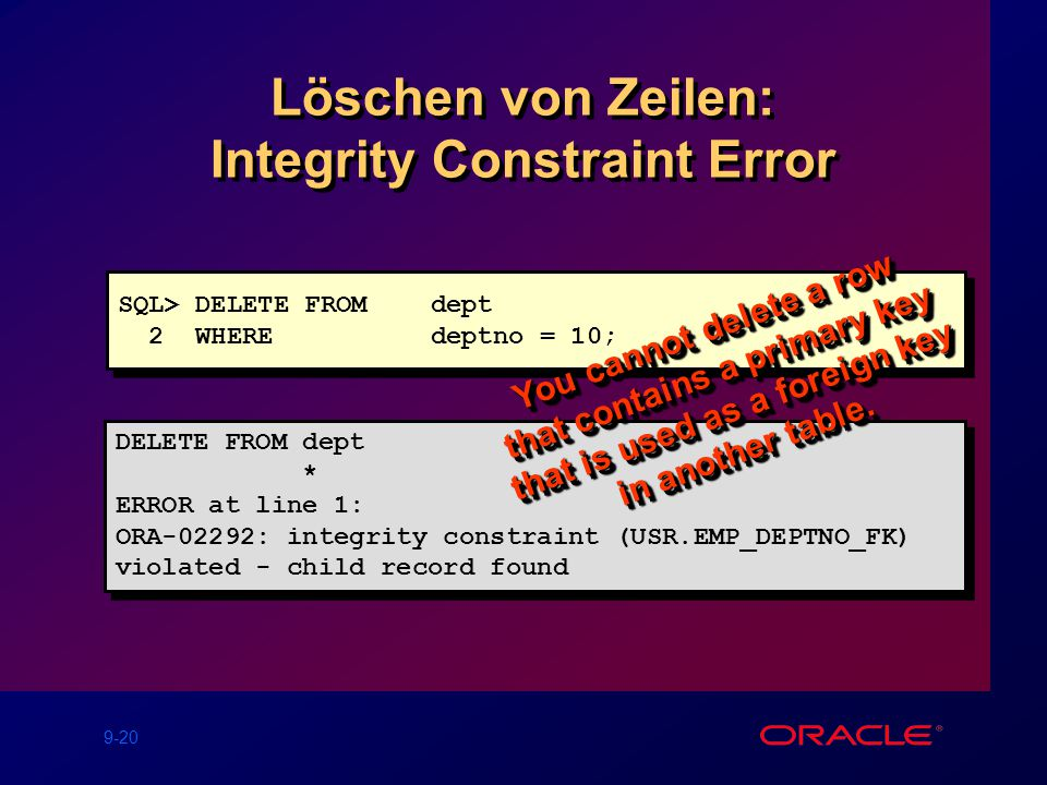 9-20 Löschen von Zeilen: Integrity Constraint Error SQL> DELETE FROMdept 2 WHEREdeptno = 10; SQL> DELETE FROMdept 2 WHEREdeptno = 10; DELETE FROM dept * ERROR at line 1: ORA-02292: integrity constraint (USR.EMP_DEPTNO_FK) violated - child record found DELETE FROM dept * ERROR at line 1: ORA-02292: integrity constraint (USR.EMP_DEPTNO_FK) violated - child record found You cannot delete a row that contains a primary key that is used as a foreign key in another table.