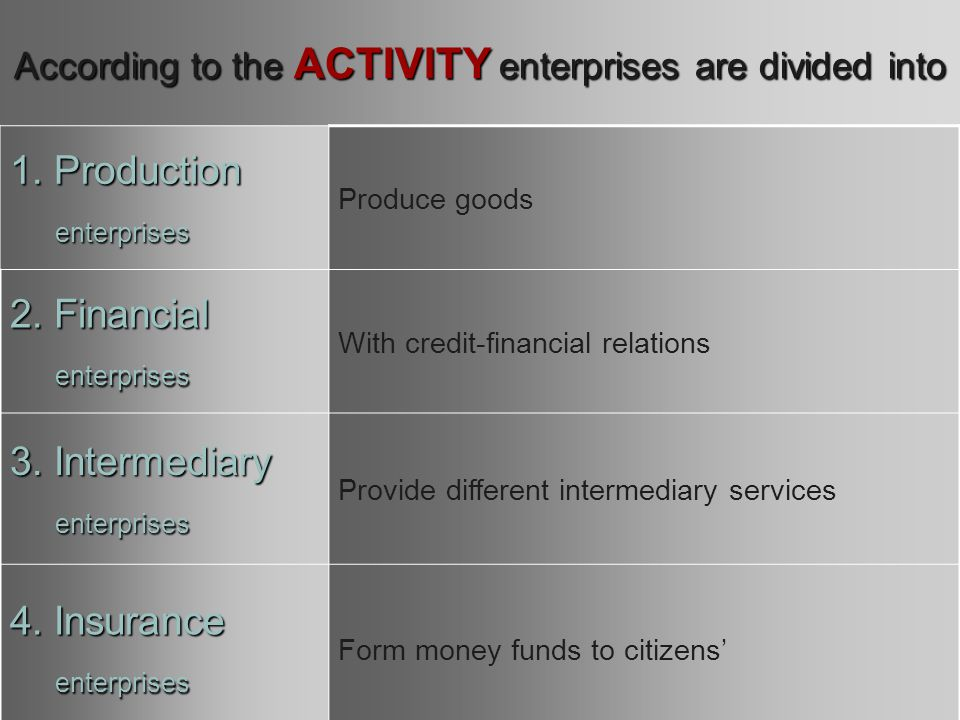 According to the ACTIVITY enterprises are divided into 1.