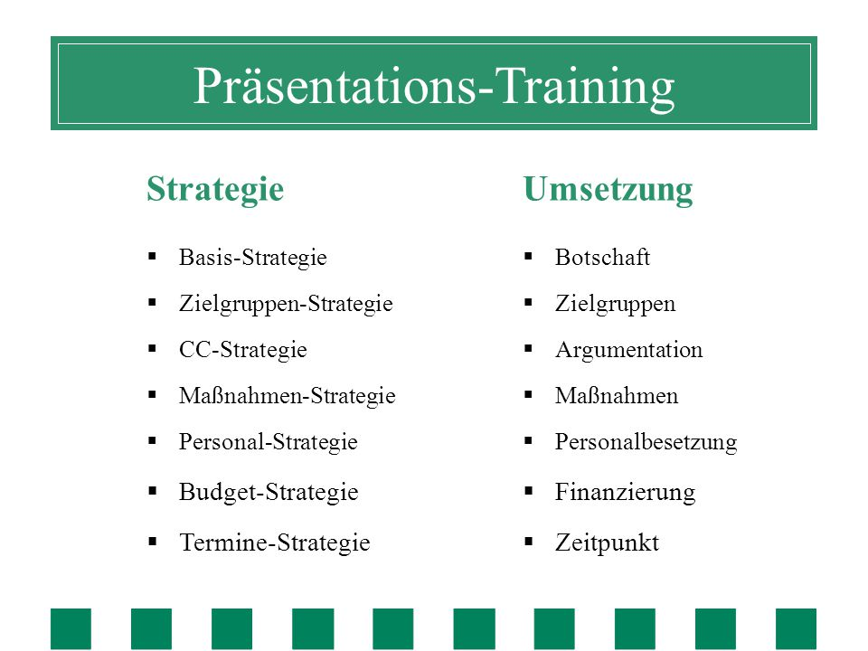 Präsentations-Training Strategie  Basis-Strategie  Zielgruppen-Strategie  CC-Strategie  Maßnahmen-Strategie  Personal-Strategie  Budget-Strategie  Termine-Strategie Umsetzung  Botschaft  Zielgruppen  Argumentation  Maßnahmen  Personalbesetzung  Finanzierung  Zeitpunkt