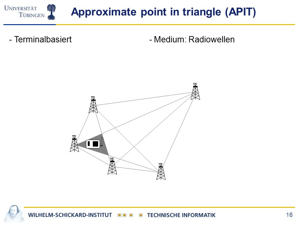 16 Approximate point in triangle (APIT) - Terminalbasiert - Medium: Radiowellen