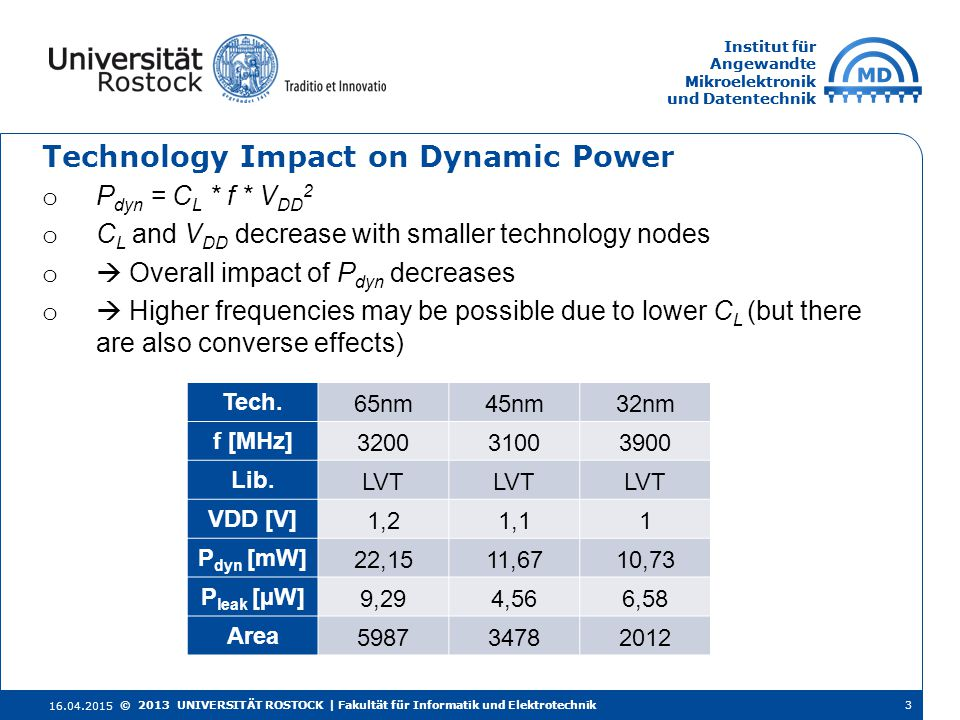Institut für Angewandte Mikroelektronik und Datentechnik Institut für Angewandte Mikroelektronik und Datentechnik Technology Impact on Dynamic Power o P dyn = C L * f * V DD 2 o C L and V DD decrease with smaller technology nodes o  Overall impact of P dyn decreases o  Higher frequencies may be possible due to lower C L (but there are also converse effects) 16.04.2015 3© 2013 UNIVERSITÄT ROSTOCK | Fakultät für Informatik und Elektrotechnik Tech.