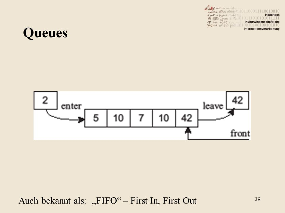 "Queues Auch bekannt als: ""FIFO – First In, First Out 39"