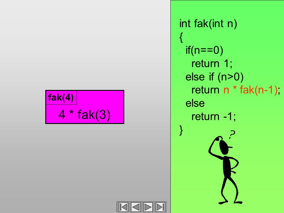 int fak(int n) { if(n==0) return 1; else if (n>0) return n * fak(n-1); else return -1; } 4 * fak(3) fak(4)