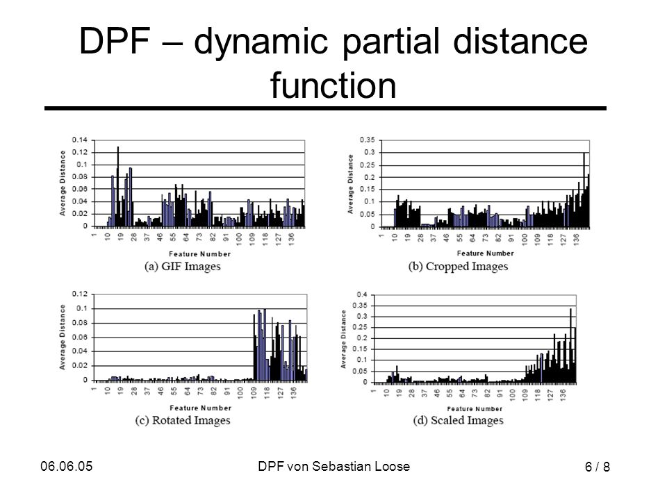 06.06.05DPF von Sebastian Loose DPF – dynamic partial distance function 6 / 8