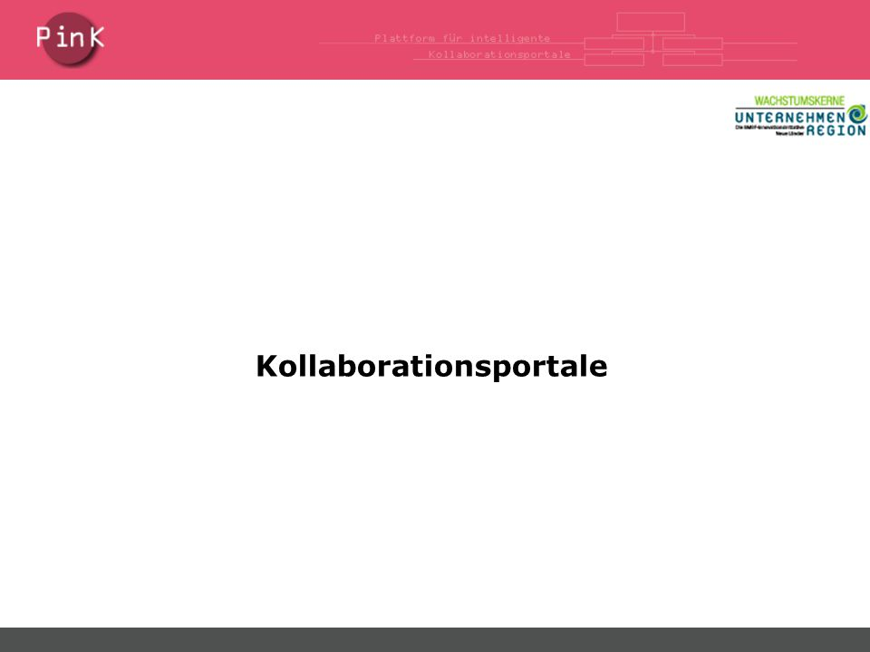 Kollaborationsportale