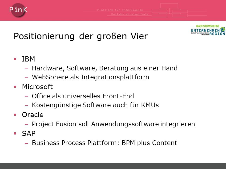 Positionierung der großen Vier  IBM – Hardware, Software, Beratung aus einer Hand – WebSphere als Integrationsplattform  Microsoft – Office als universelles Front-End – Kostengünstige Software auch für KMUs  Oracle – Project Fusion soll Anwendungssoftware integrieren  SAP – Business Process Plattform: BPM plus Content