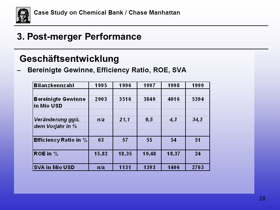 28 Case Study on Chemical Bank / Chase Manhattan 3.