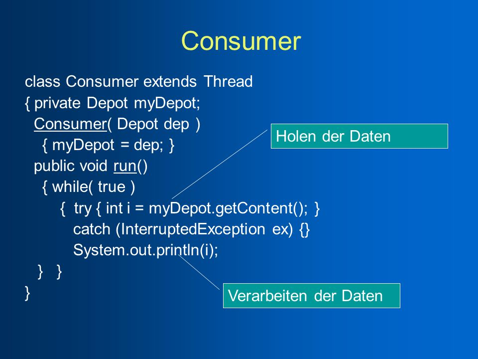 Consumer class Consumer extends Thread { private Depot myDepot; Consumer( Depot dep ) { myDepot = dep; } public void run() { while( true ) { try { int i = myDepot.getContent(); } catch (InterruptedException ex) {} System.out.println(i); } } } Holen der Daten Verarbeiten der Daten