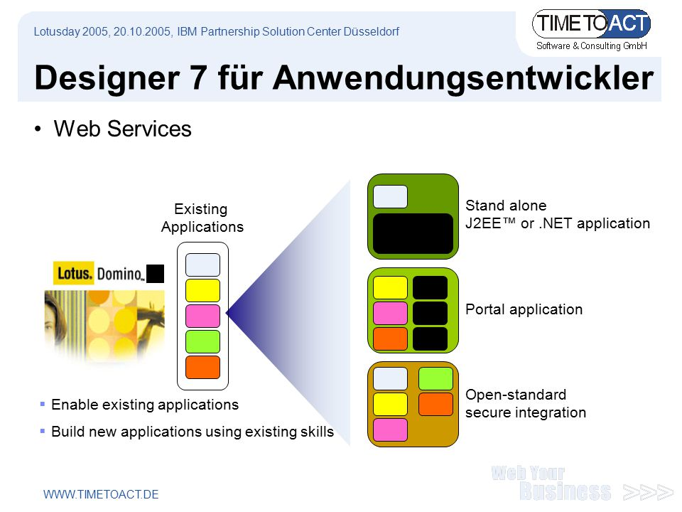 WWW.TIMETOACT.DE Designer 7 für Anwendungsentwickler Web Services Lotusday 2005, 20.10.2005, IBM Partnership Solution Center Düsseldorf Existing Applications  Enable existing applications  Build new applications using existing skills Stand alone J2EE™ or.NET application Portal application Open-standard secure integration