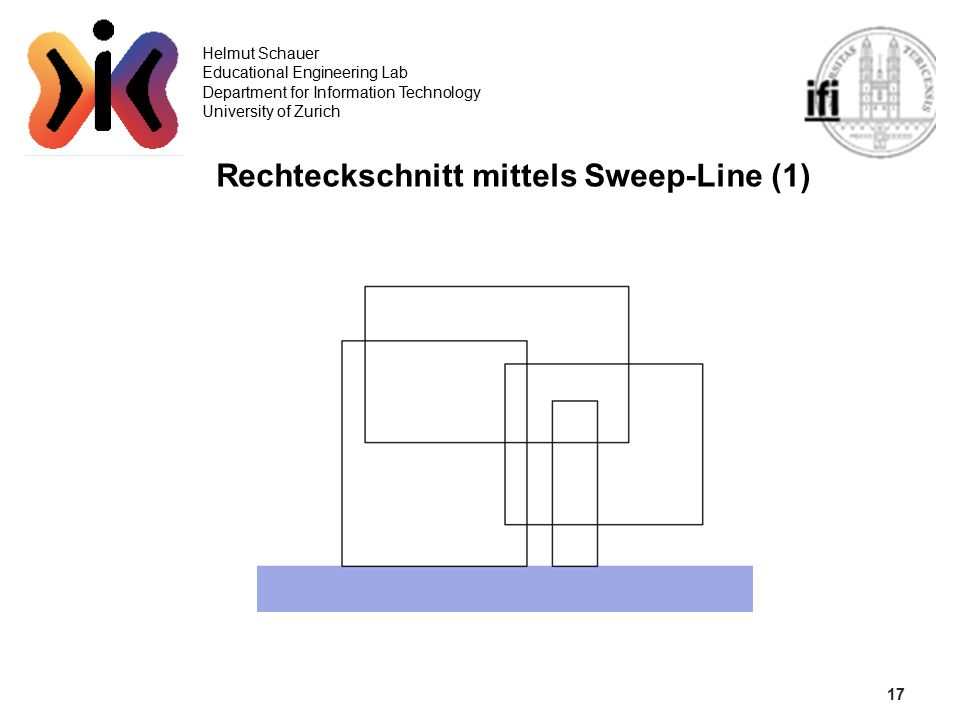 17 Helmut Schauer Educational Engineering Lab Department for Information Technology University of Zurich Rechteckschnitt mittels Sweep-Line (1)