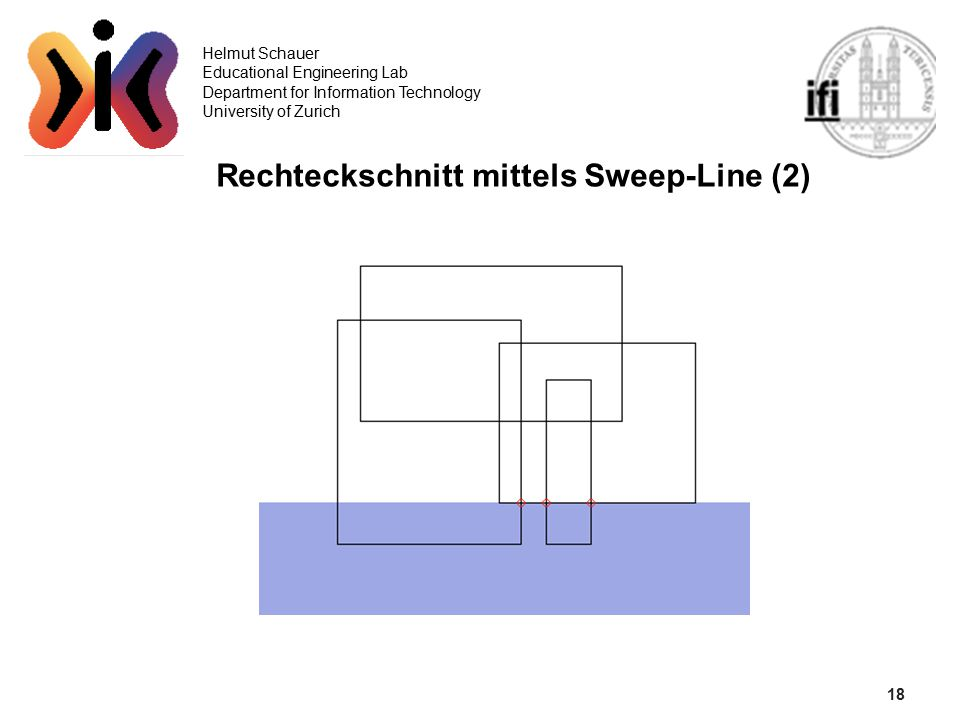 18 Helmut Schauer Educational Engineering Lab Department for Information Technology University of Zurich Rechteckschnitt mittels Sweep-Line (2)