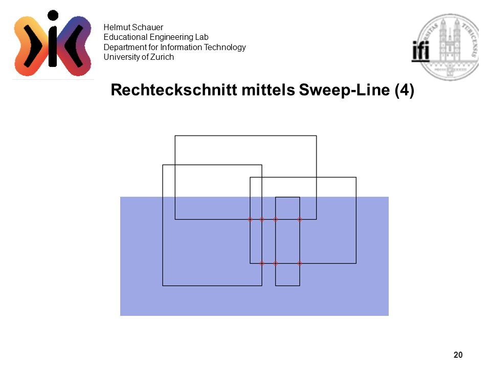 20 Helmut Schauer Educational Engineering Lab Department for Information Technology University of Zurich Rechteckschnitt mittels Sweep-Line (4)