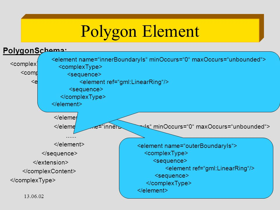 13.06.02GML 2.021 Polygon Element PolygonSchema:............