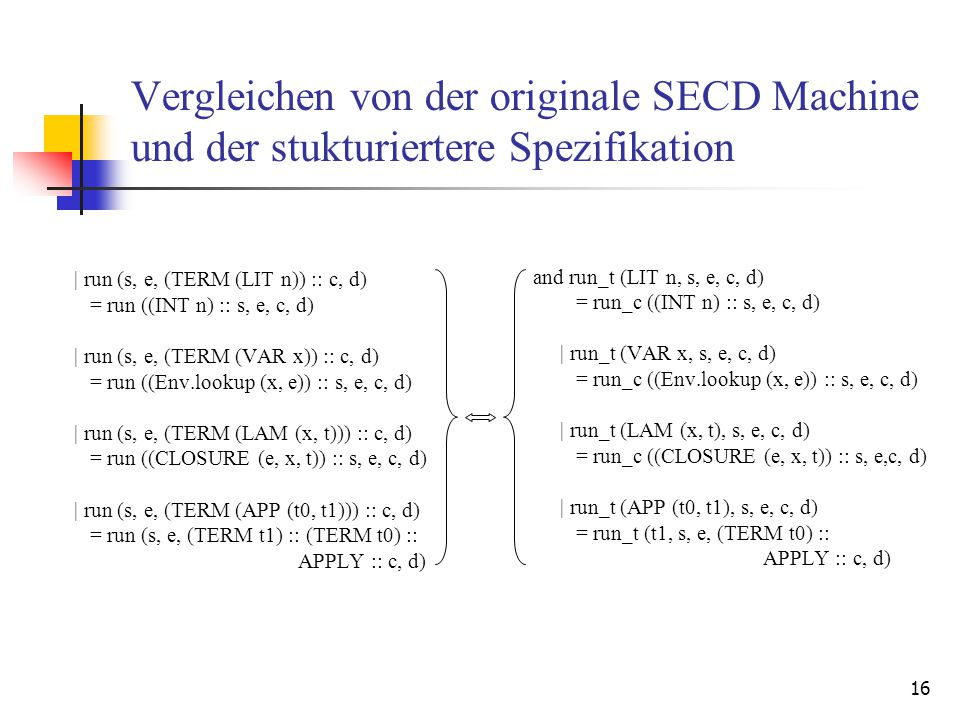 16 Vergleichen von der originale SECD Machine und der stukturiertere Spezifikation | run (s, e, (TERM (LIT n)) :: c, d) = run ((INT n) :: s, e, c, d) | run (s, e, (TERM (VAR x)) :: c, d) = run ((Env.lookup (x, e)) :: s, e, c, d) | run (s, e, (TERM (LAM (x, t))) :: c, d) = run ((CLOSURE (e, x, t)) :: s, e, c, d) | run (s, e, (TERM (APP (t0, t1))) :: c, d) = run (s, e, (TERM t1) :: (TERM t0) :: APPLY :: c, d) and run_t (LIT n, s, e, c, d) = run_c ((INT n) :: s, e, c, d) | run_t (VAR x, s, e, c, d) = run_c ((Env.lookup (x, e)) :: s, e, c, d) | run_t (LAM (x, t), s, e, c, d) = run_c ((CLOSURE (e, x, t)) :: s, e,c, d) | run_t (APP (t0, t1), s, e, c, d) = run_t (t1, s, e, (TERM t0) :: APPLY :: c, d)