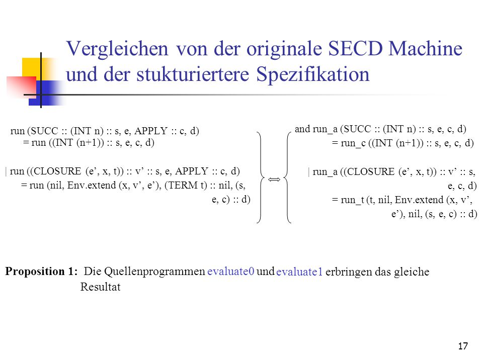 17 Vergleichen von der originale SECD Machine und der stukturiertere Spezifikation run (SUCC :: (INT n) :: s, e, APPLY :: c, d) = run ((INT (n+1)) :: s, e, c, d) | run ((CLOSURE (e', x, t)) :: v' :: s, e, APPLY :: c, d) = run (nil, Env.extend (x, v', e'), (TERM t) :: nil, (s, e, c) :: d) Proposition 1: Die Quellenprogrammen evaluate0 und Resultat and run_a (SUCC :: (INT n) :: s, e, c, d) = run_c ((INT (n+1)) :: s, e, c, d) | run_a ((CLOSURE (e', x, t)) :: v' :: s, e, c, d) = run_t (t, nil, Env.extend (x, v', e'), nil, (s, e, c) :: d) evaluate1 erbringen das gleiche