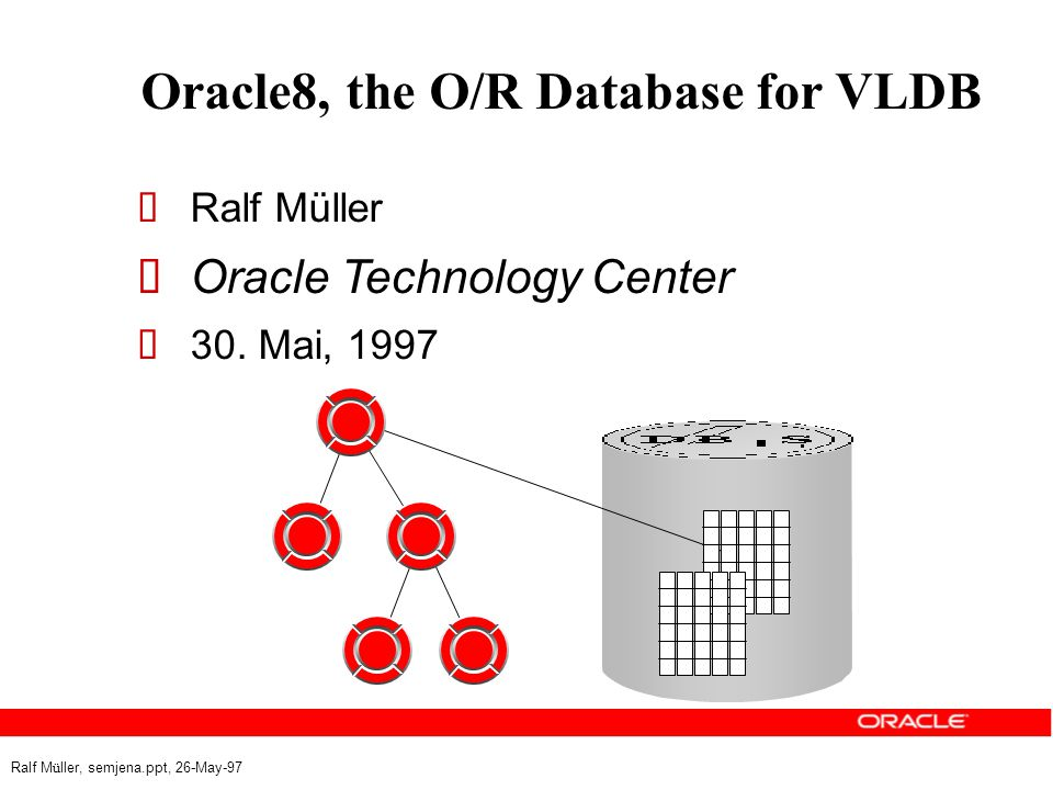  Ralf Müller  Oracle Technology Center  30.
