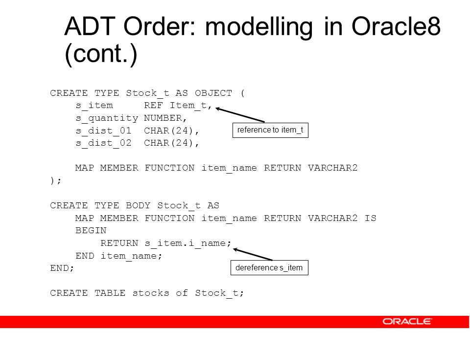 ADT Order: modelling in Oracle8 (cont.) CREATE TYPE Stock_t AS OBJECT ( s_itemREF Item_t, s_quantityNUMBER, s_dist_01CHAR(24), s_dist_02CHAR(24), MAP MEMBER FUNCTION item_name RETURN VARCHAR2 ); CREATE TYPE BODY Stock_t AS MAP MEMBER FUNCTION item_name RETURN VARCHAR2 IS BEGIN RETURN s_item.i_name; END item_name; END; CREATE TABLE stocks of Stock_t; reference to item_t dereference s_item
