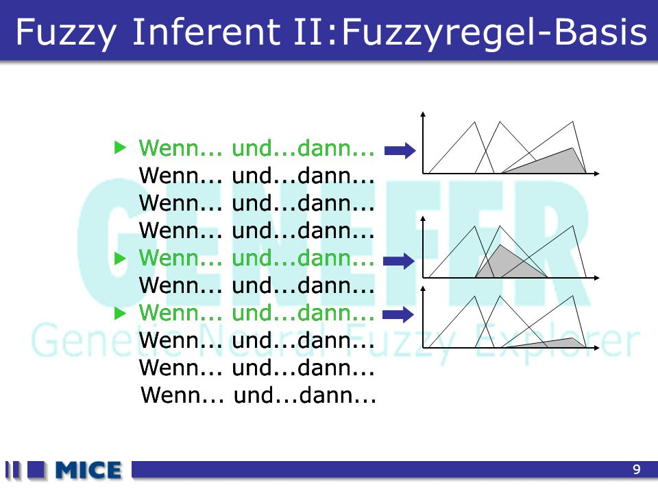 CEF 2001, New Haven 9 Wenn... und...dann...    Fuzzy Inferent II:Fuzzyregel-Basis