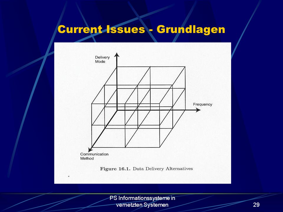 PS Informationssysteme in vernetzten Systemen29 Current Issues - Grundlagen