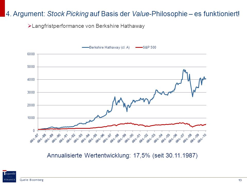 13 4. Argument: Stock Picking auf Basis der Value-Philosophie – es funktioniert.