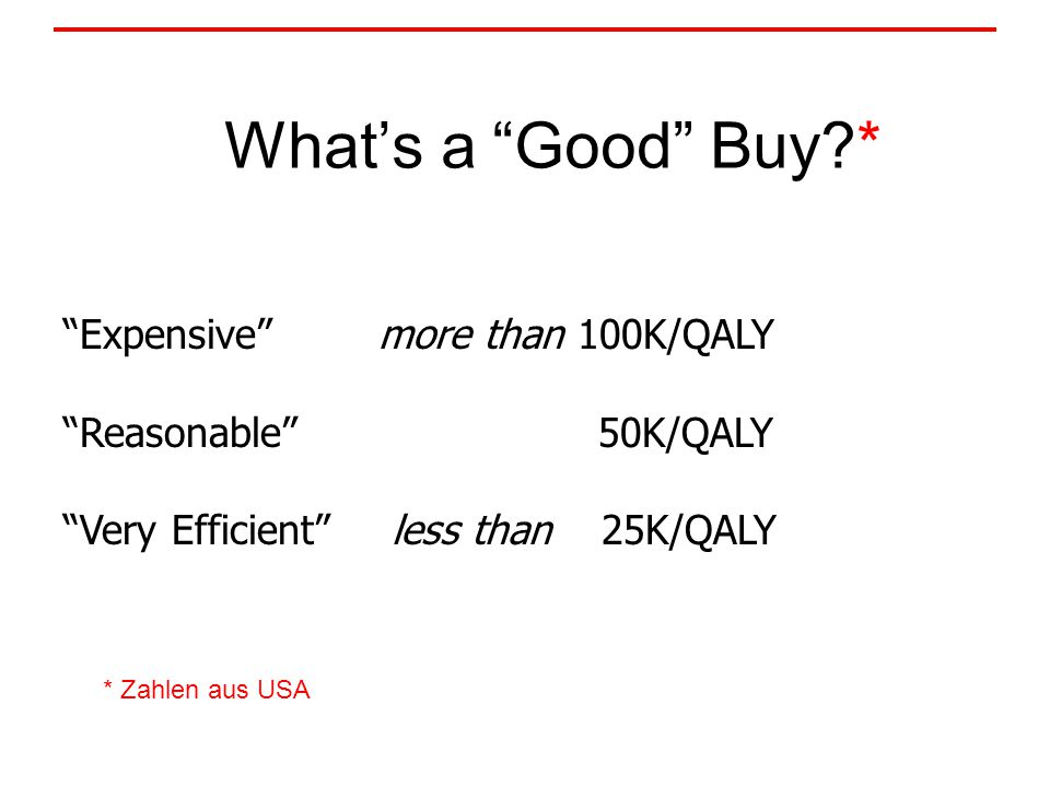 What's a Good Buy * Expensive more than 100K/QALY Reasonable 50K/QALY Very Efficient less than 25K/QALY * Zahlen aus USA