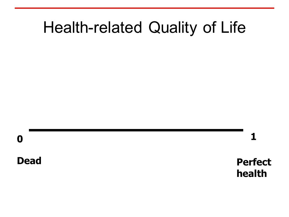 Health-related Quality of Life 0 1 Dead Perfect health