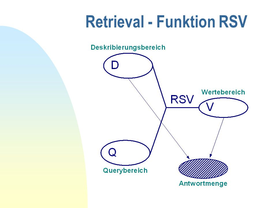 Retrieval - Funktion RSV