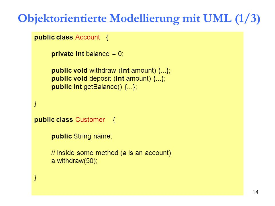 14 Objektorientierte Modellierung mit UML (1/3) public class Account { private int balance = 0; public void withdraw (int amount) {...}; public void deposit (int amount) {...}; public int getBalance() {...}; } public class Customer { public String name; // inside some method (a is an account) a.withdraw(50); }