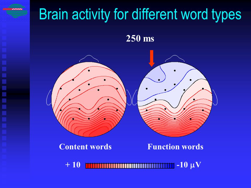 Brain activity for different word types 250 ms Content words Function words + 10 -10  V