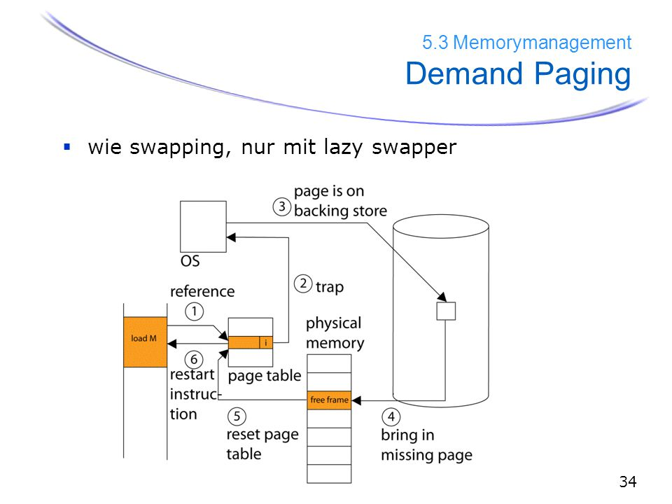 34 5.3 Memorymanagement Demand Paging  wie swapping, nur mit lazy swapper