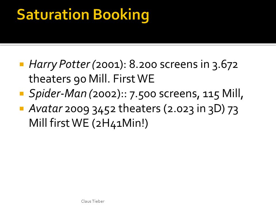  Harry Potter (2001): 8.200 screens in 3.672 theaters 90 Mill.