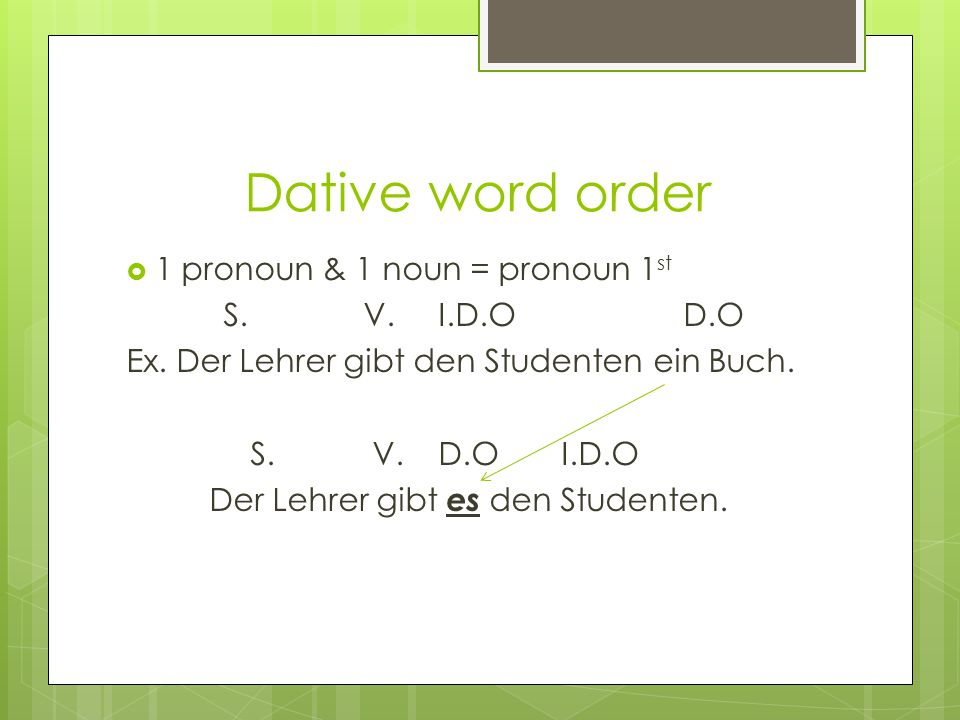 Dative word order  1 pronoun & 1 noun = pronoun 1 st S.