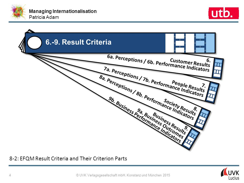 Managing Internationalisation Patricia Adam © UVK Verlagsgesellschaft mbH, Konstanz und München 2015 4 8 ‑ 2: EFQM Result Criteria and Their Criterion Parts