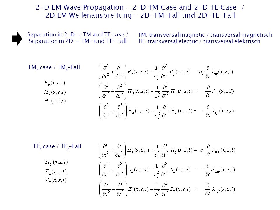 2-D EM Wave Propagation – 2-D TM Case and 2-D TE Case / 2D EM Wellenausbreitung – 2D-TM-Fall und 2D-TE-Fall Separation in 2-D → TM and TE case / Separation in 2D → TM- und TE- Fall TM y case / TM y -Fall TE y case / TE y -Fall TM: transversal magnetic / transversal magnetisch TE: transversal electric / transversal elektrisch