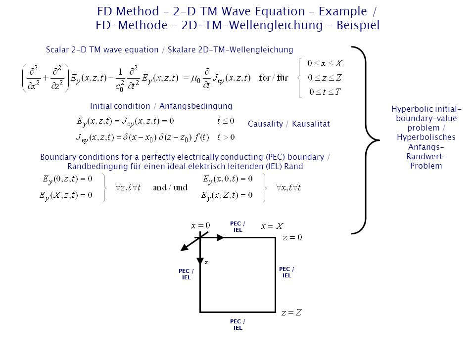 FD Method – 2-D TM Wave Equation – Example / FD-Methode – 2D-TM-Wellengleichung – Beispiel Scalar 2-D TM wave equation / Skalare 2D-TM-Wellengleichung Causality / Kausalität Initial condition / Anfangsbedingung Boundary conditions for a perfectly electrically conducting (PEC) boundary / Randbedingung für einen ideal elektrisch leitenden (IEL) Rand Hyperbolic initial- boundary-value problem / Hyperbolisches Anfangs- Randwert- Problem PEC / IEL