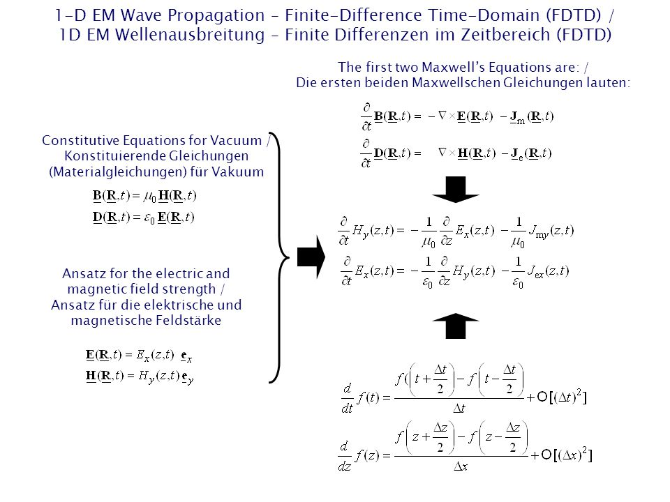 1-D EM Wave Propagation – Finite-Difference Time-Domain (FDTD) / 1D EM Wellenausbreitung – Finite Differenzen im Zeitbereich (FDTD) The first two Maxwell's Equations are: / Die ersten beiden Maxwellschen Gleichungen lauten: Constitutive Equations for Vacuum / Konstituierende Gleichungen (Materialgleichungen) für Vakuum Ansatz for the electric and magnetic field strength / Ansatz für die elektrische und magnetische Feldstärke