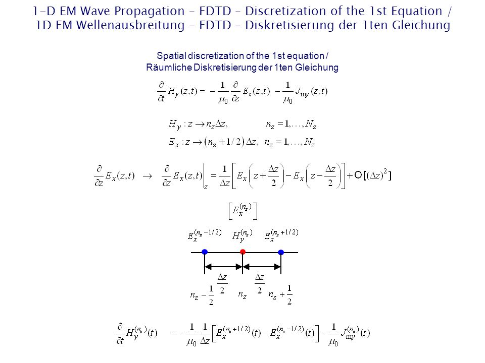 1-D EM Wave Propagation – FDTD – Discretization of the 1st Equation / 1D EM Wellenausbreitung – FDTD – Diskretisierung der 1ten Gleichung Spatial discretization of the 1st equation / Räumliche Diskretisierung der 1ten Gleichung