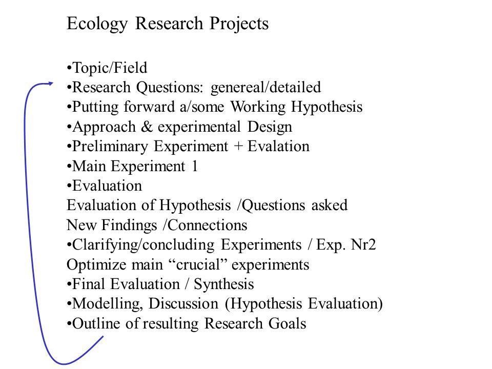 Ecology Research Projects Topic/Field Research Questions: genereal/detailed Putting forward a/some Working Hypothesis Approach & experimental Design Preliminary Experiment + Evalation Main Experiment 1 Evaluation Evaluation of Hypothesis /Questions asked New Findings /Connections Clarifying/concluding Experiments / Exp.