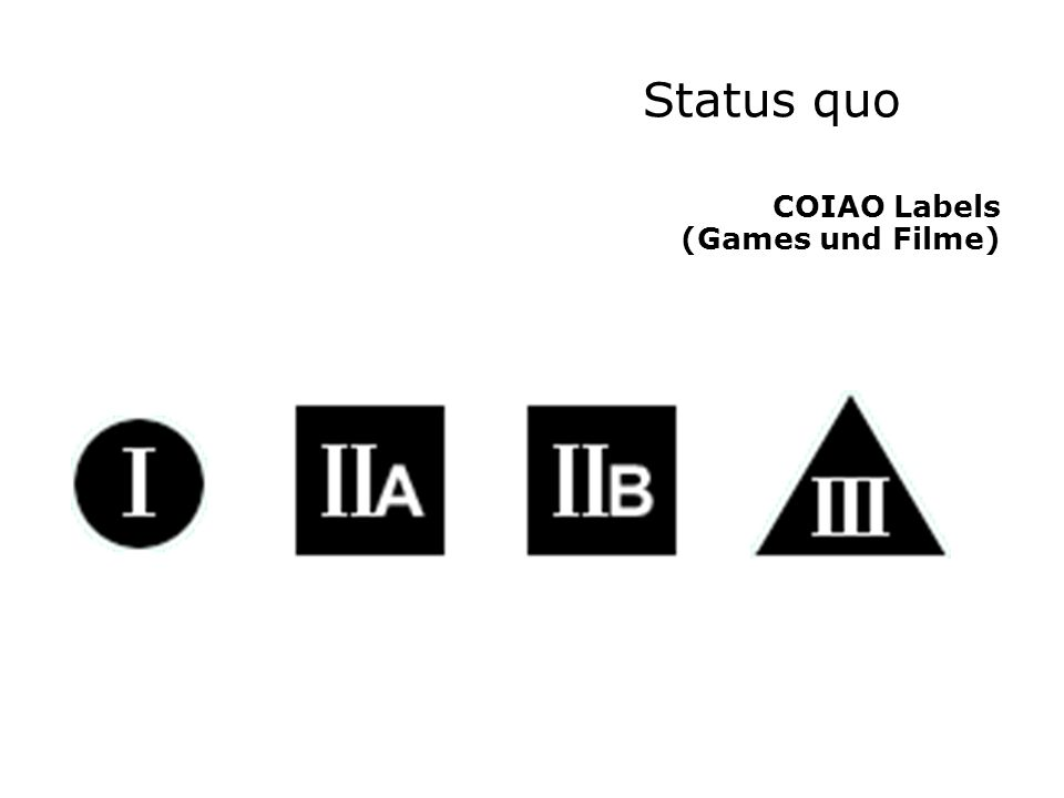 Status quo COIAO Labels (Games und Filme)