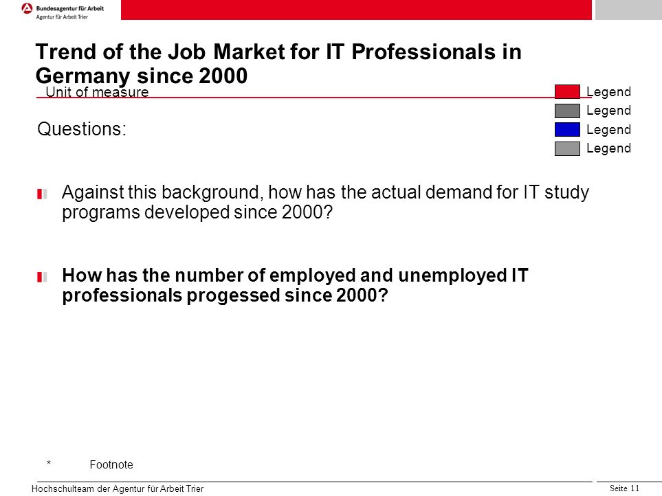 Quelle:Projektgruppe 5.1, LAA Sachsen IIc Unit of measure Legend *Footnote Hochschulteam der Agentur für Arbeit Trier Seite 11 Trend of the Job Market for IT Professionals in Germany since 2000 Questions: Against this background, how has the actual demand for IT study programs developed since 2000.
